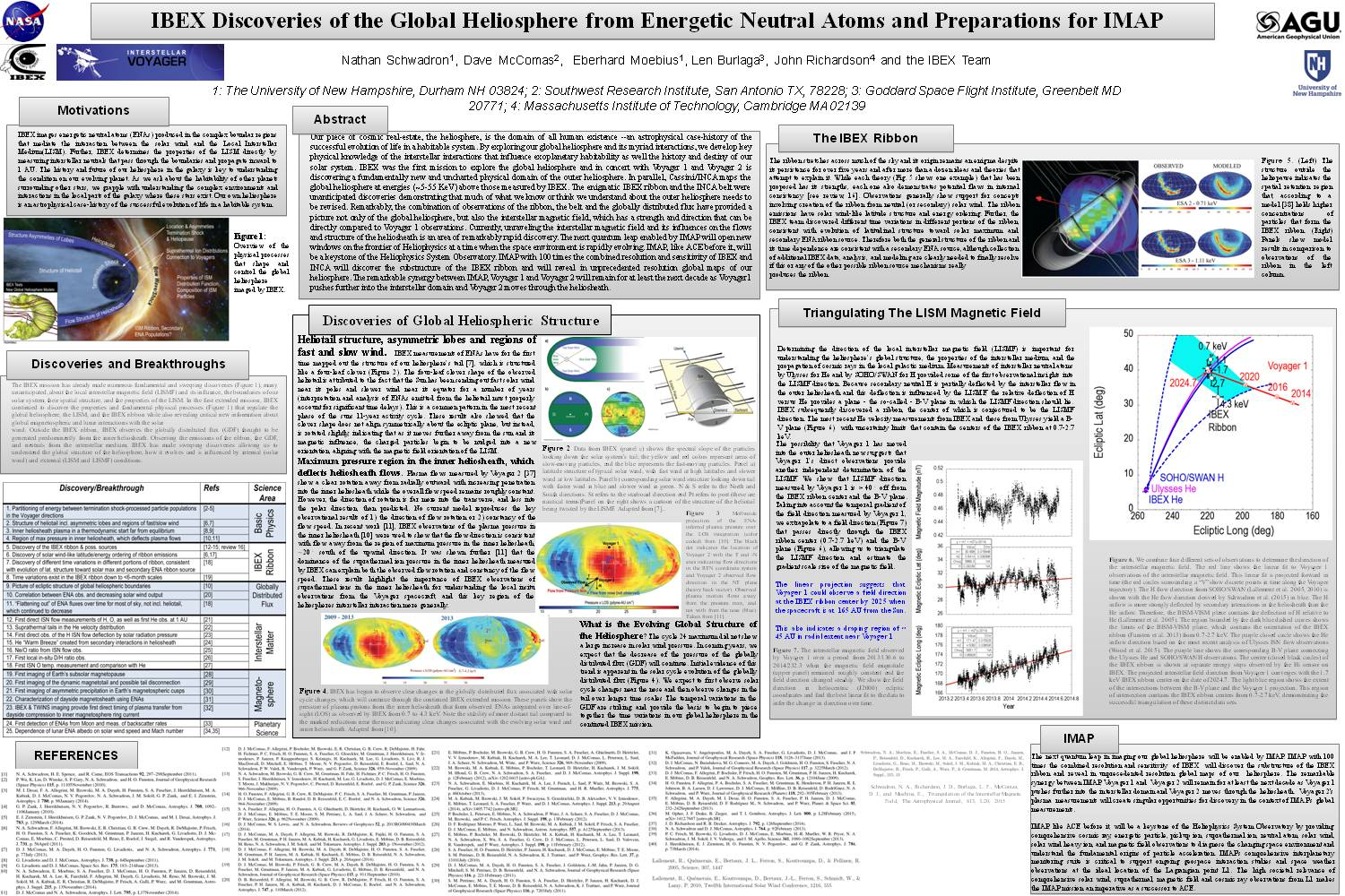 Ibex Discoveries Of The Global Heliosphere From Energetic Neutral Atoms And Preparations For Imap by nschwadron1