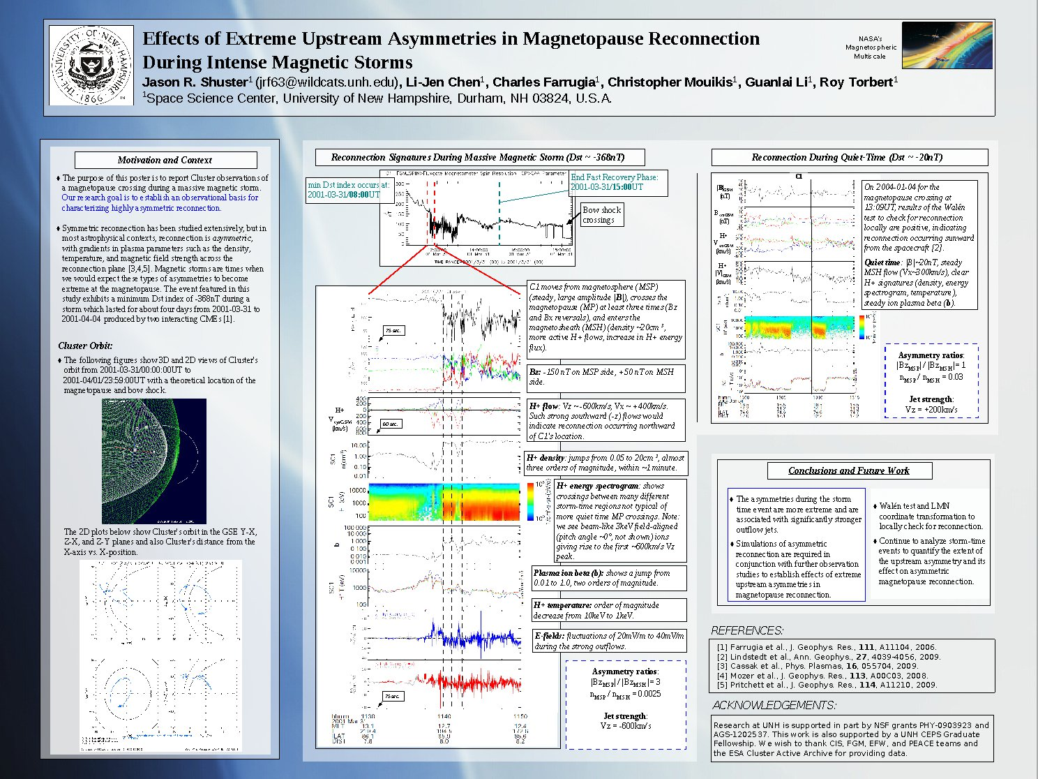 Effects Of Extreme Asymmetries In Magnetopause Reconnection During Intesne Magnetic Storms by shuster