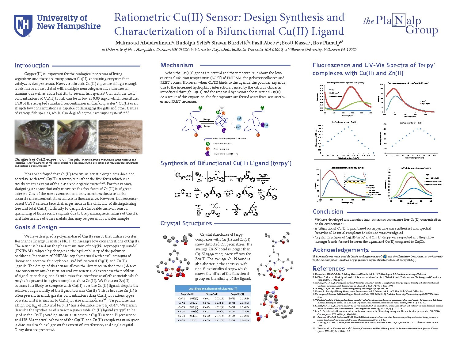 Ratiometric Cu(Ii) Sensor: Design Synthesis And Characterization Of A Bifunctional Cu(Ii) Ligand by ma326