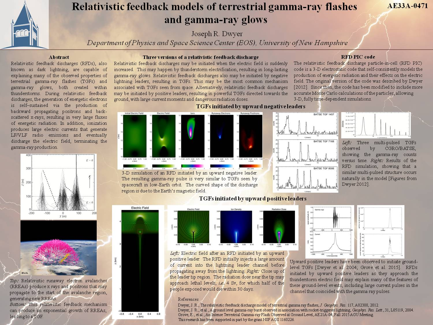 Relativistic Feedback Models Of Terrestrial Gamma-Ray Flashes And Gamma-Ray Glows by jrd1002