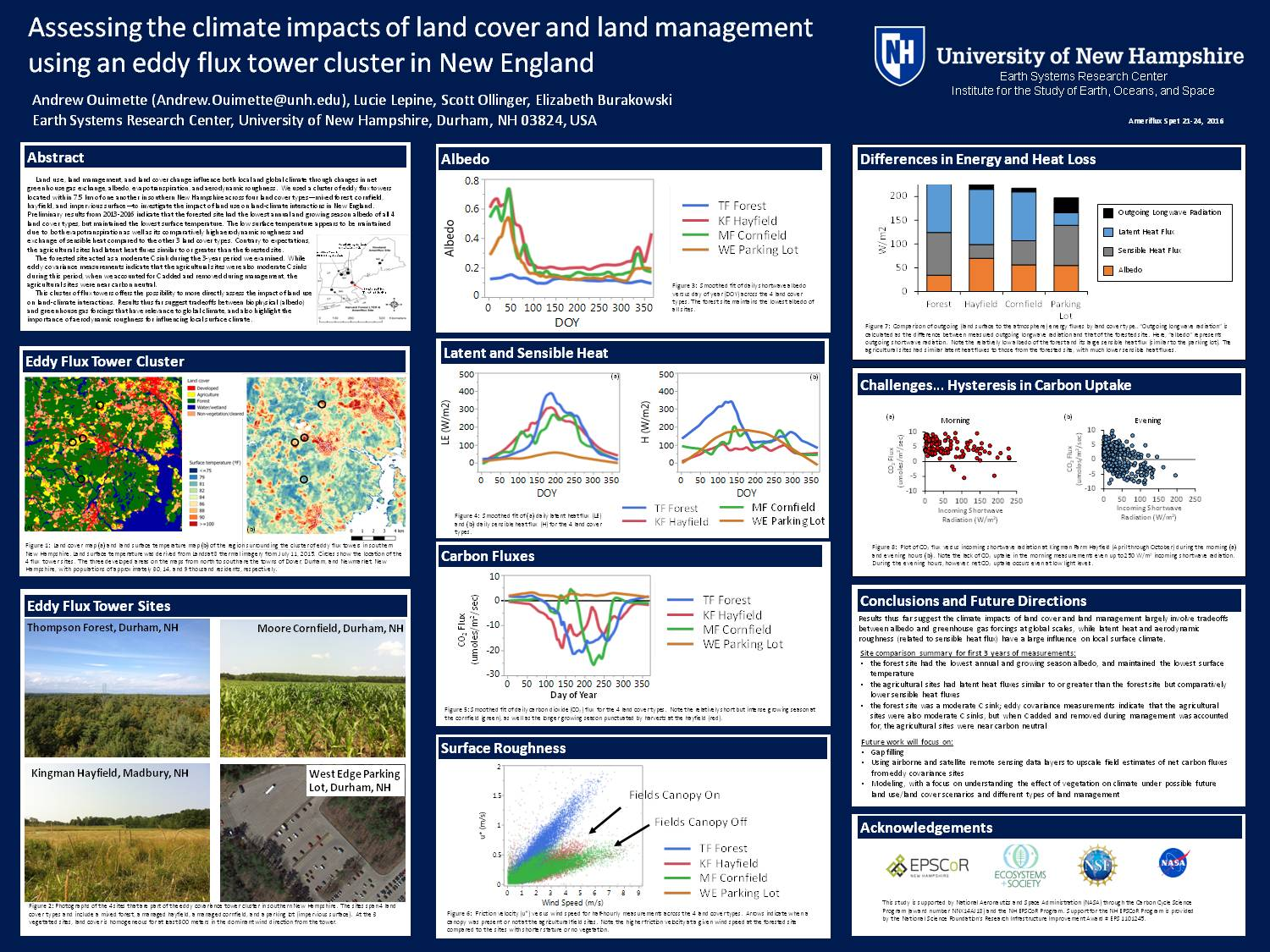 Assessing The Climate Impacts Of Land Cover And Land Management Using An Eddy Flux Tower Cluster In New England by aouimette