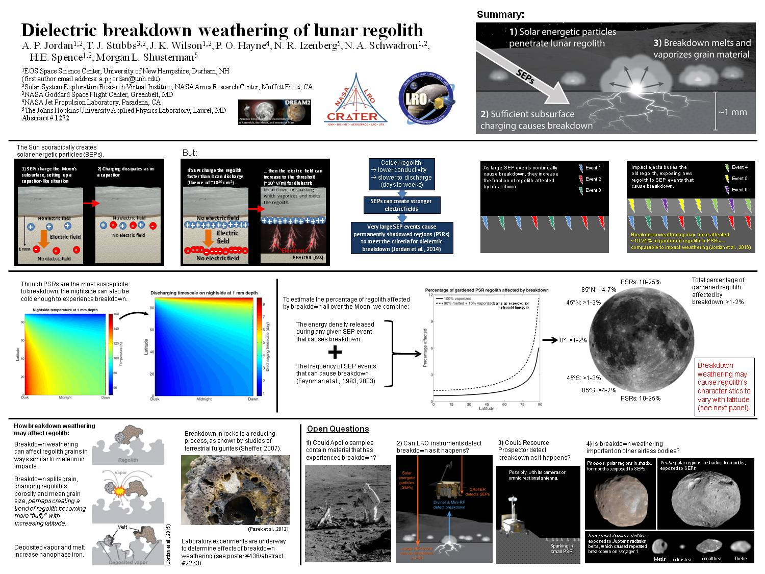 Dielectric Breakdown Weathering Of Lunar Regolith by api44