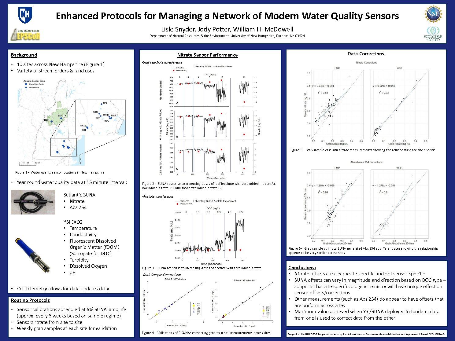Enhanced Protocols For Managing A Network Of Modern Water Quality Sensors by lesnyder