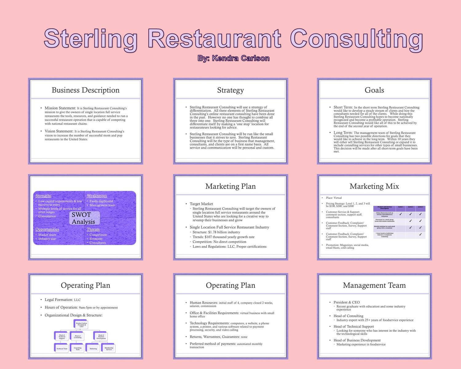Sterling Restaurant Consulting by kse28