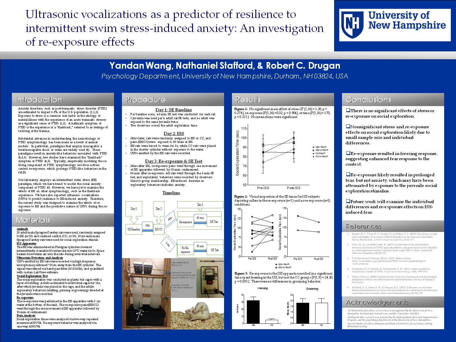 Ultrasonic Vocalizations As A Predictor Of Resilience To Intermittent Swim Stress-Induced Anxiety: An Investigation Of Re-Exposure Effects   by yzt2