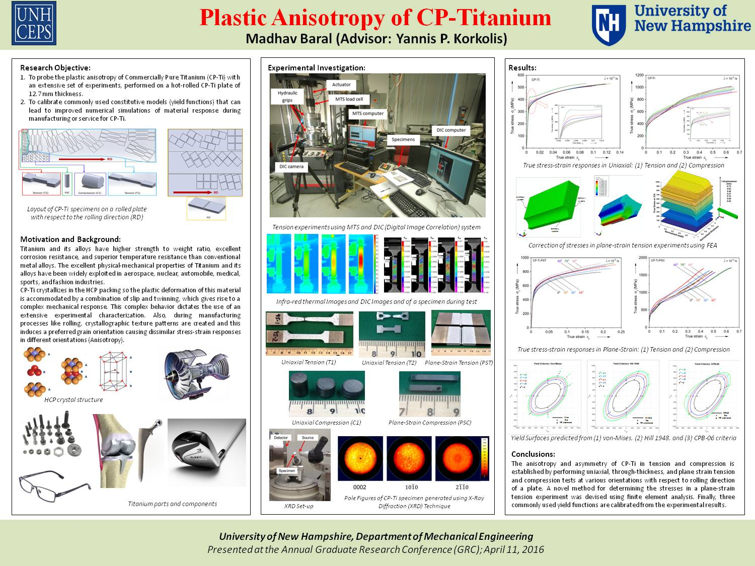 Plastic Anisotropy Of Cp-Titanium by madhavbaral1988
