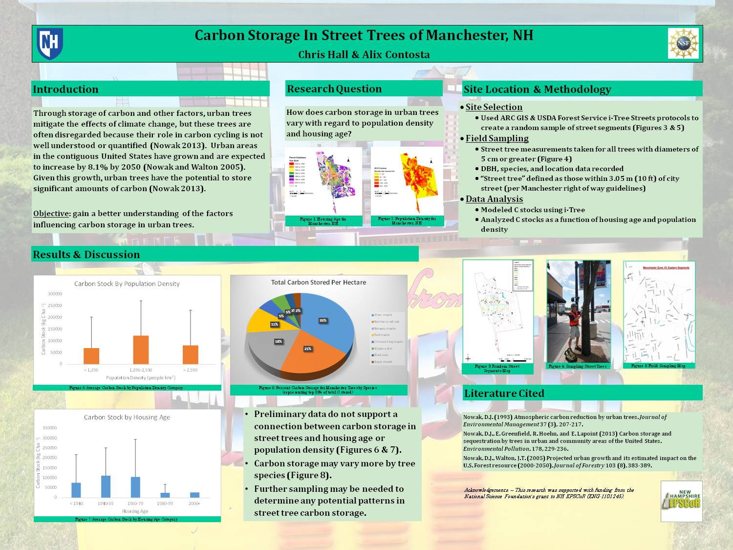 Carbon Storage In Street Trees Of Manchester, Nh by chall