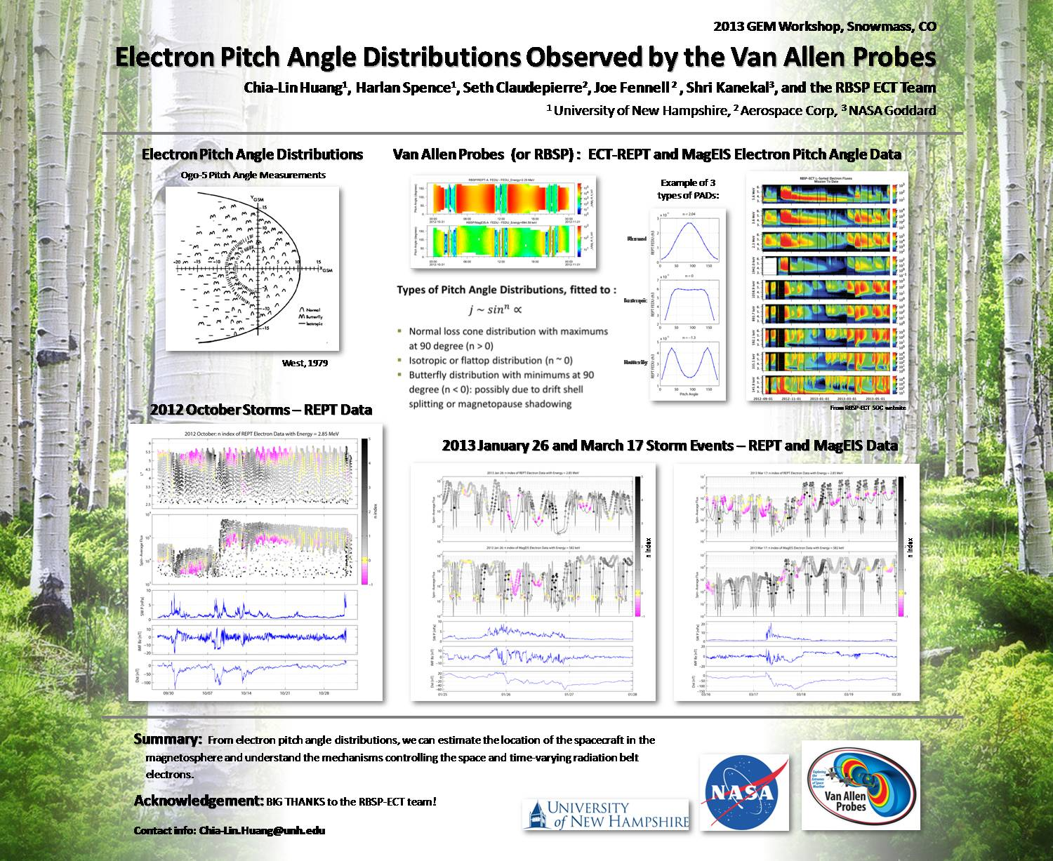Electron Pitch Angle Distributions Observed By The Van Allen Probes by clhuang