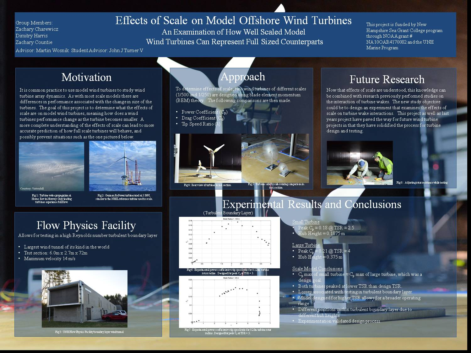 Effects Of Scale Wind Turbines by zcharewicz