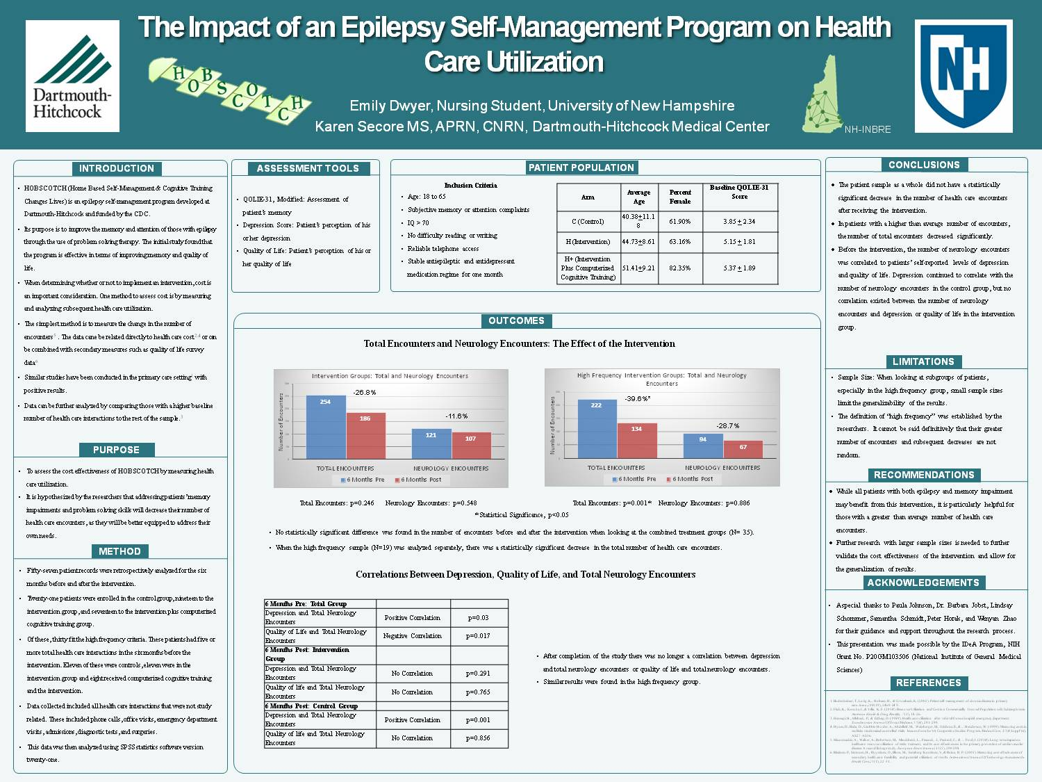 The Impact Of An Epilepsy Self-Management Program On Health Care Utilization by egm98