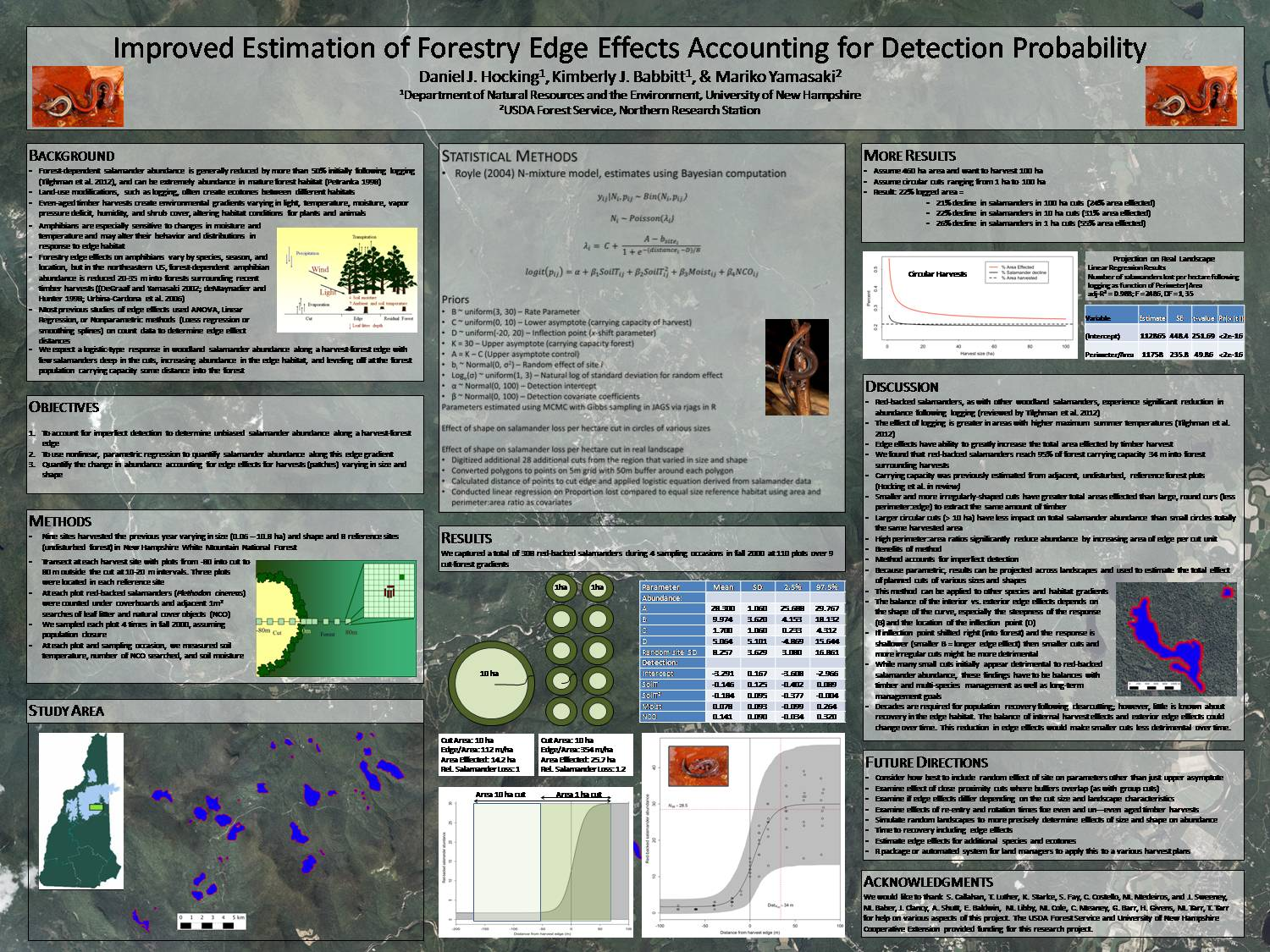 Improved Estimation Of Forestry Edge Effects Accounting For Detection Probability by dhocking