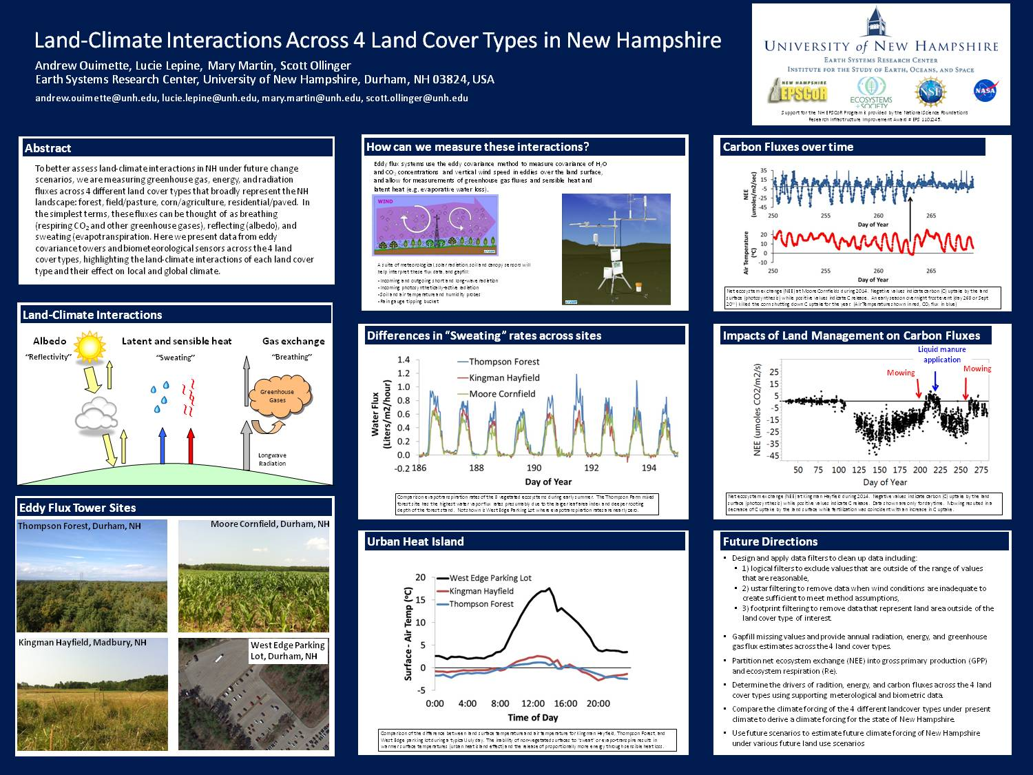 Land-Climate Interactions Across 4 Land Cover Types In New Hampshire by lucie