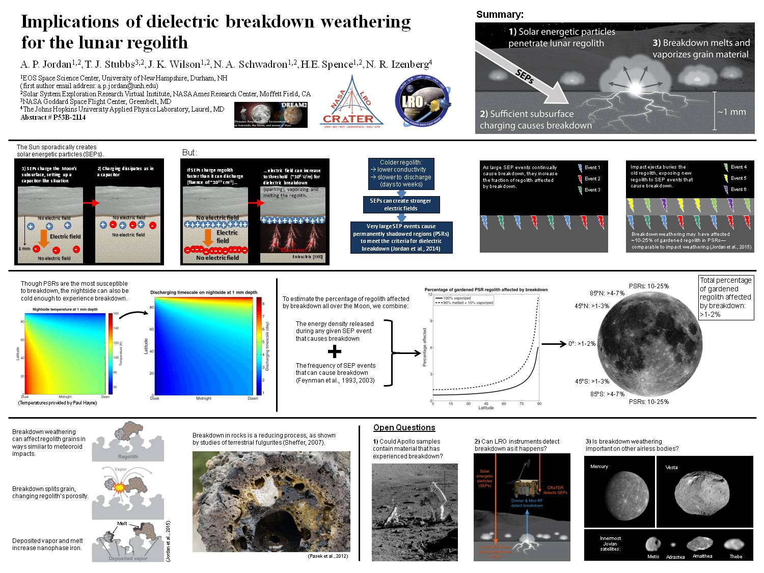 Implications Of Dielectric Breakdown Weathering For The Lunar Regolith by api44