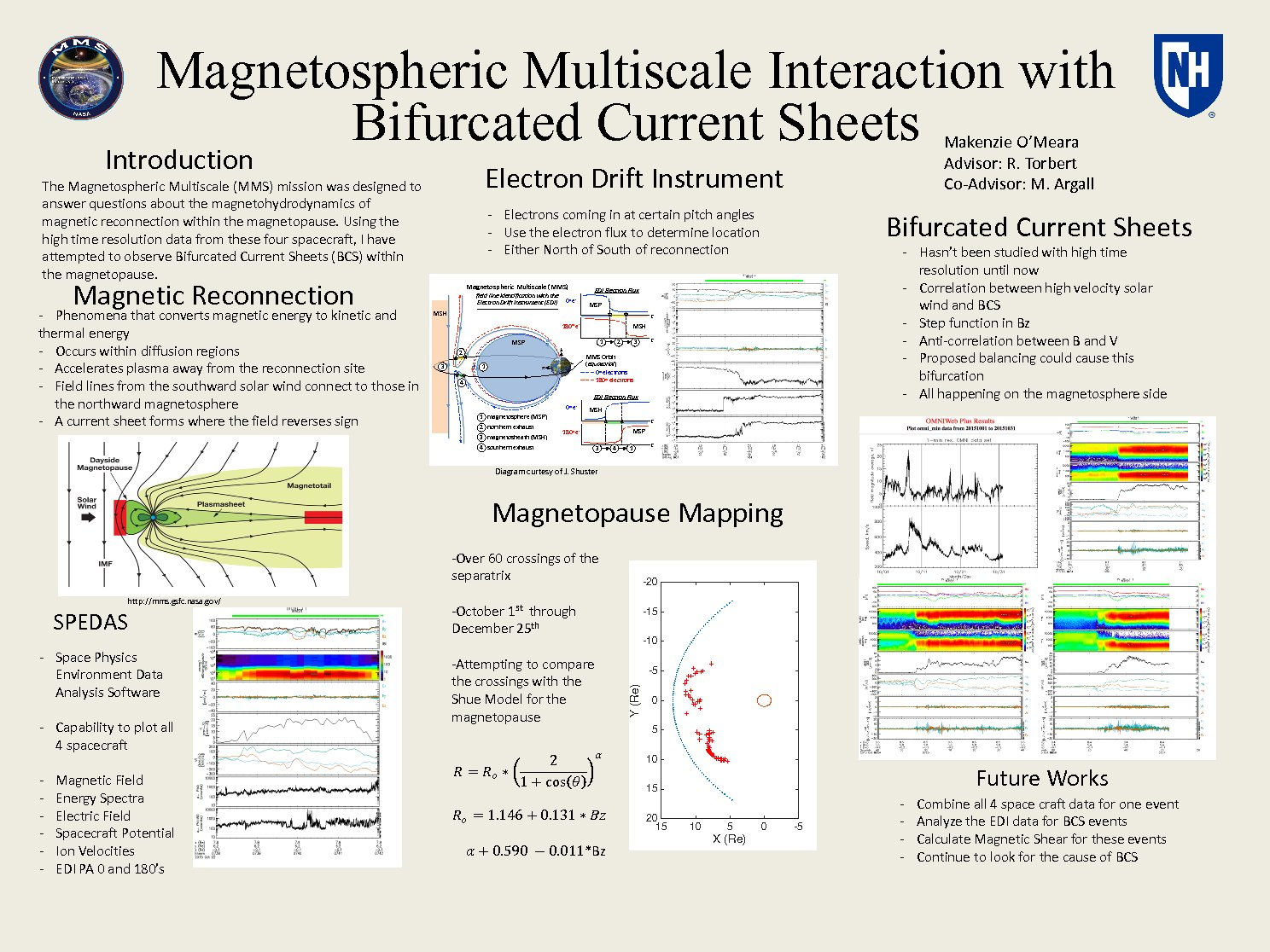 Magnetospheric Multiscale Interaction With Bifurcated Current Sheets by momeara