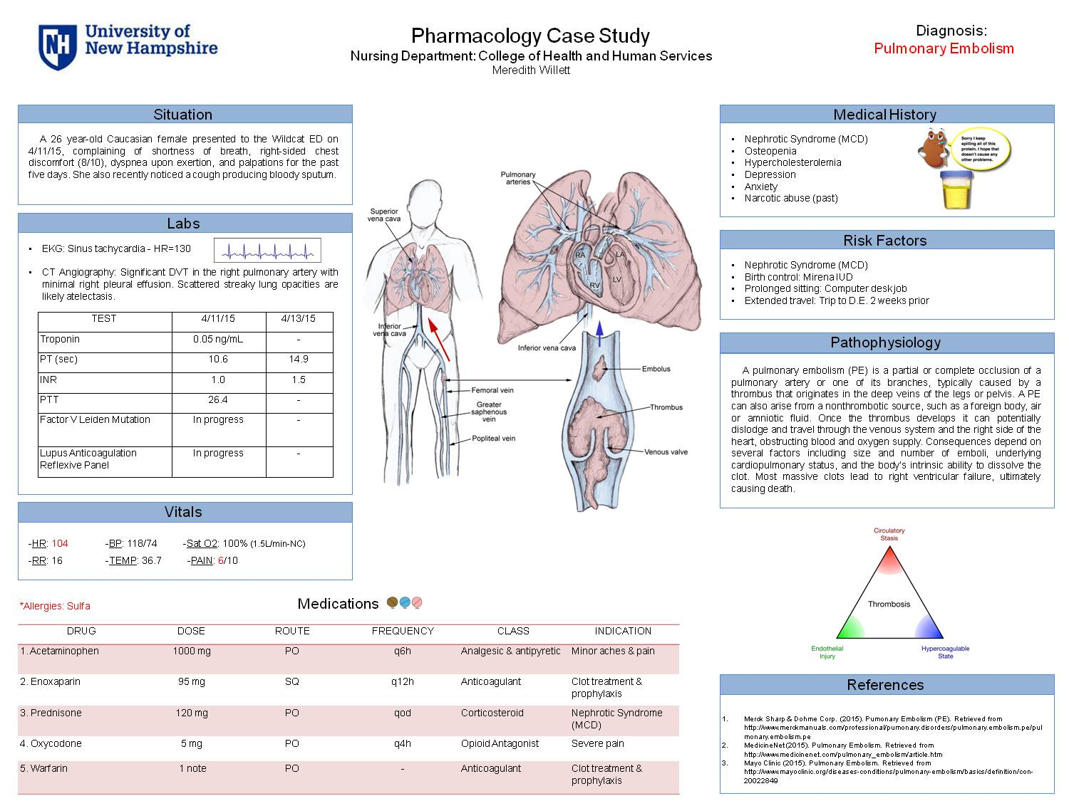 Pharmacology Case Study by mpwillett