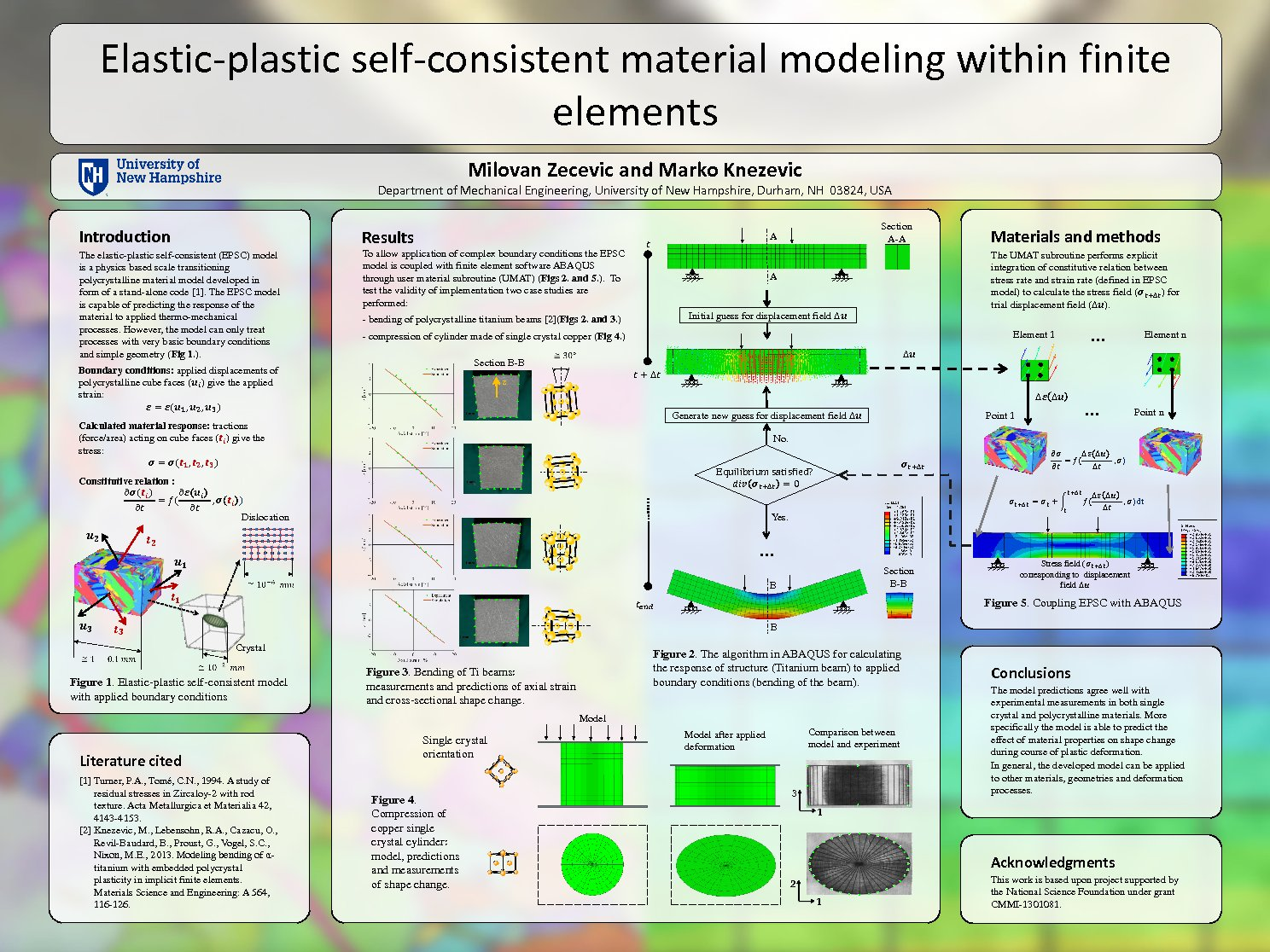 Elastic-Plastic Self-Consistent Material Modeling Within Finite Elements by mz2