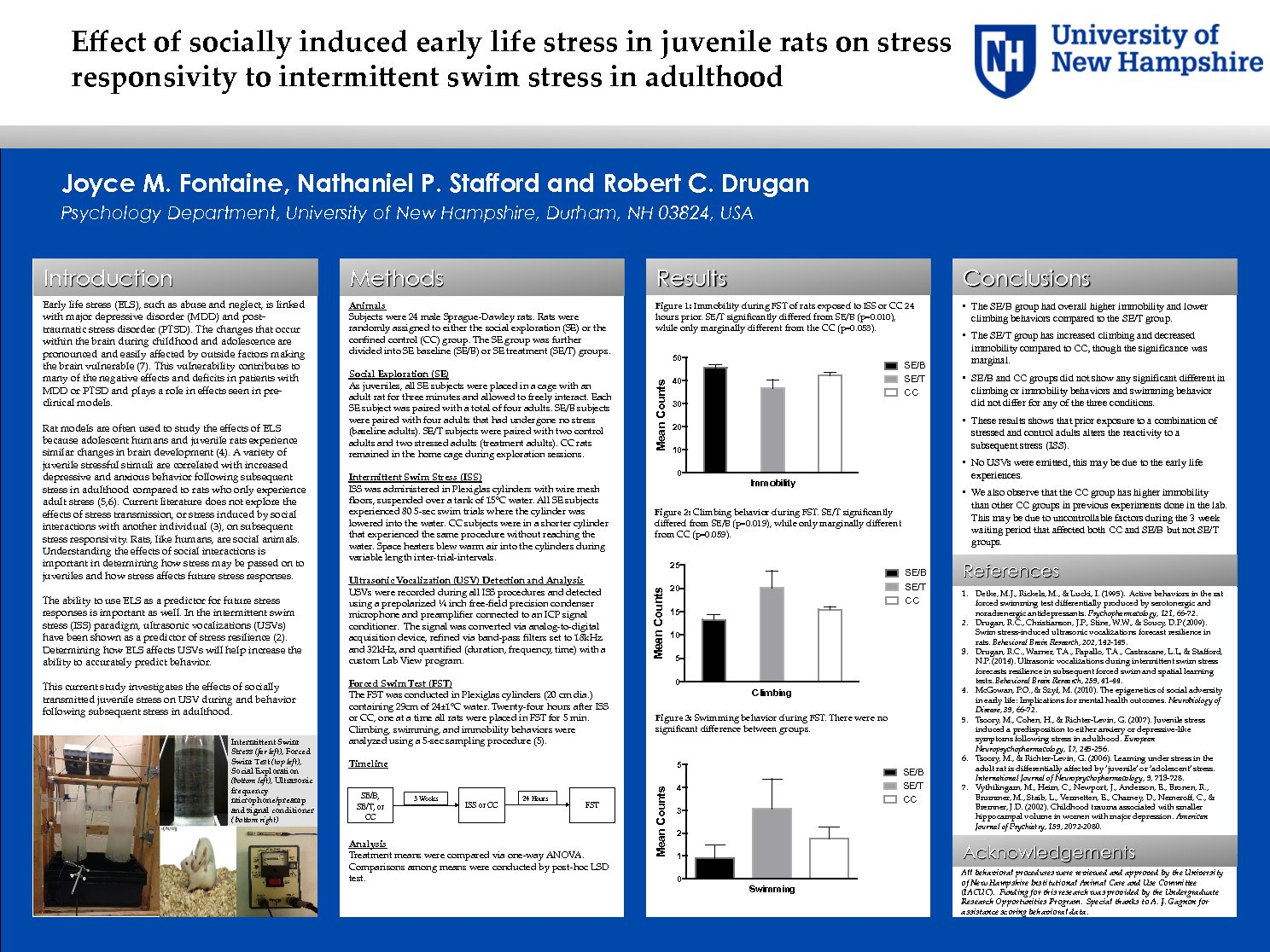 Effect Of Socially Induced Early Life Stress In Juvenile Rats On Stress  Responsivity To Intermittent Swim Stress In Adulthood  by nhj9