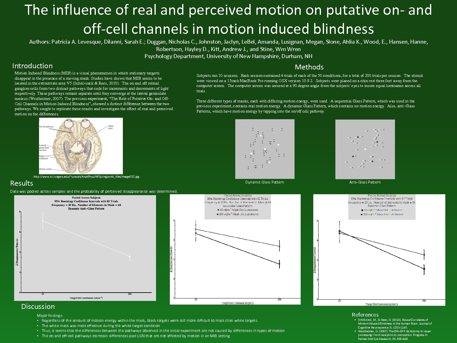 The Influence Of Real And Perceived Motion On On And Off-Cell Channels In Motion Induced Blindness by pah48