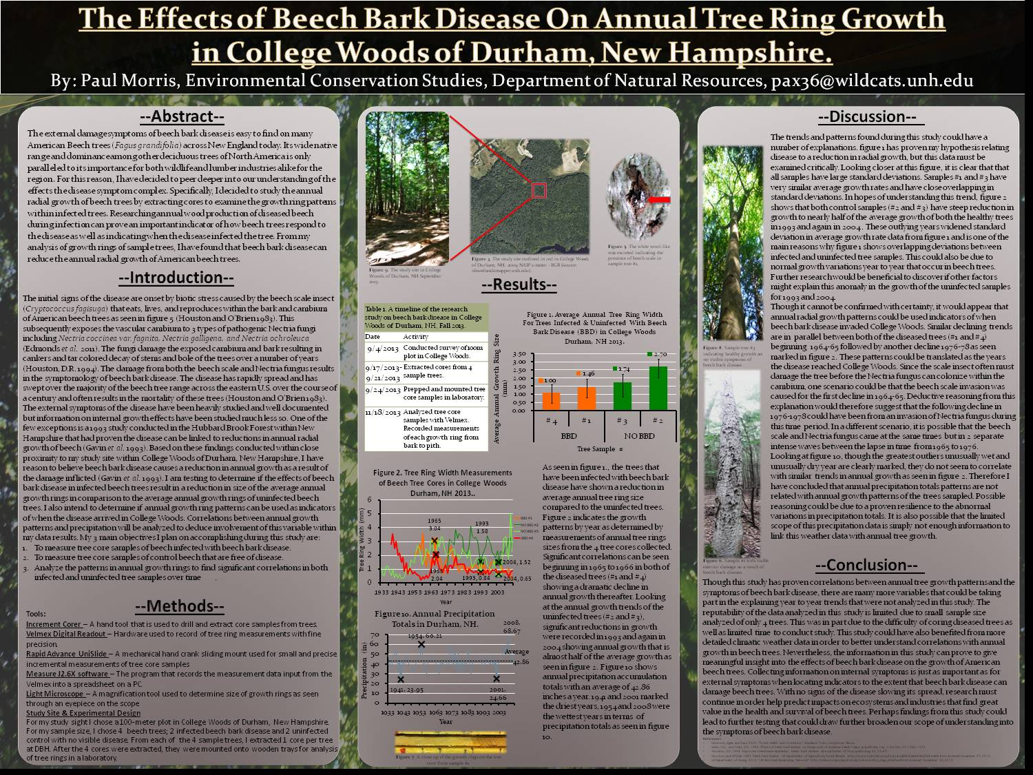 The Effects Of Beech Bark Disease On Annual Tree Ring Growth In College Woods Of Durham, New Hampshire by pax36