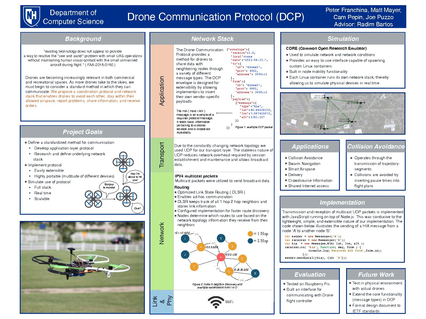 Drone Communication Protocol by pjx59