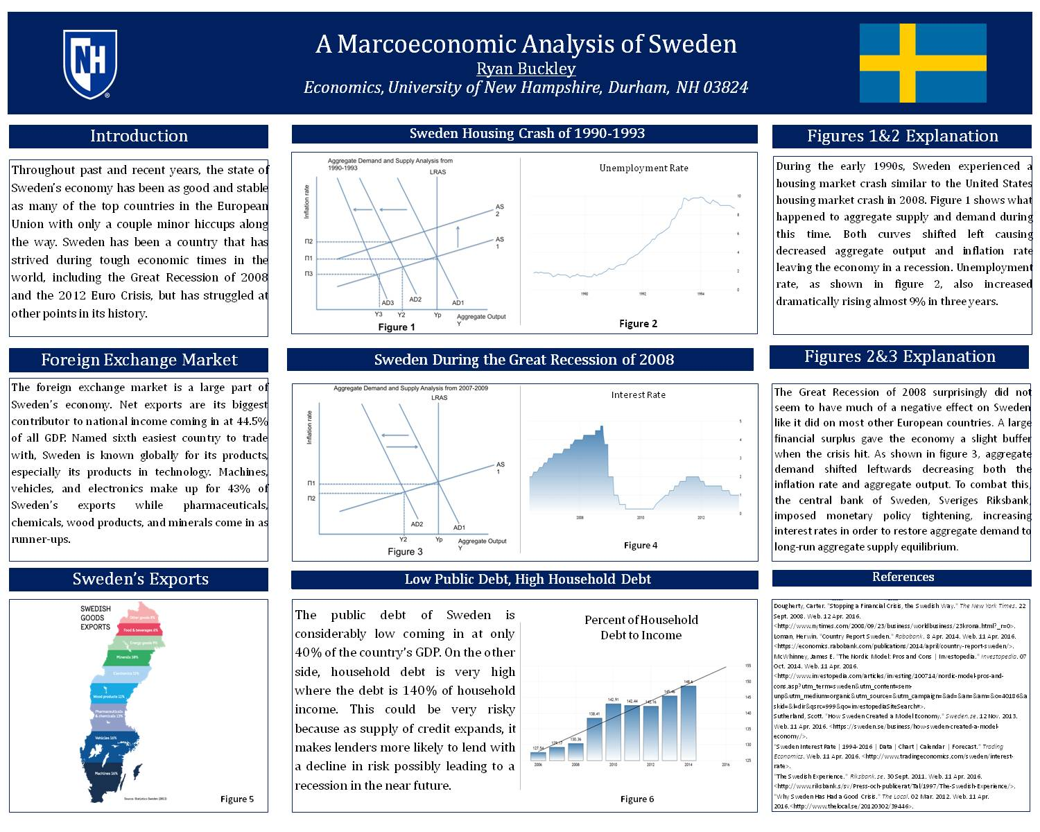 A Macroeconomic Analysis Of Sweden by rmb2003
