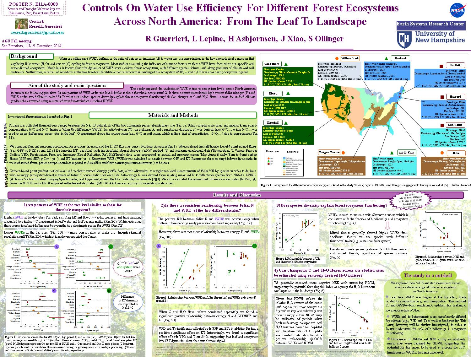 Controls On Water Use Efficiency For Different Forest Ecosystems Across North America: From The Leaf To Landscape by rogue77