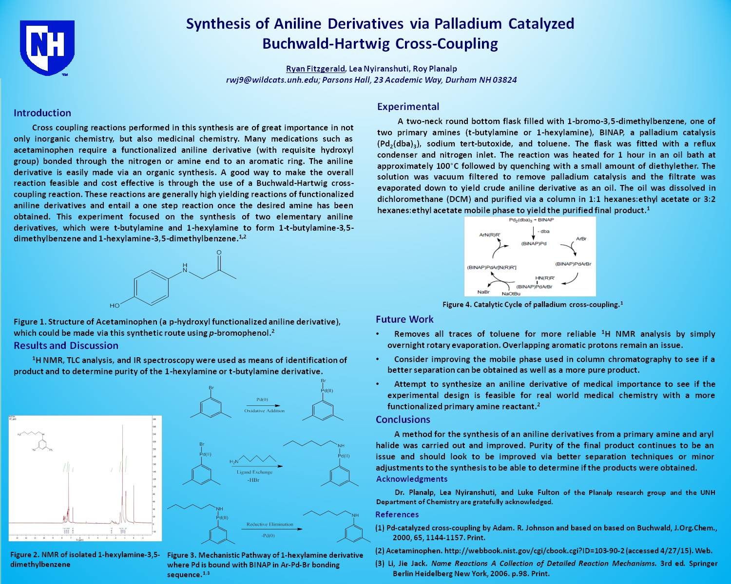 Synthesis Of Aniline Derivatives Via Palladium Catalyzed Buchwald-Hartwig Cross-Coupling by rwj9