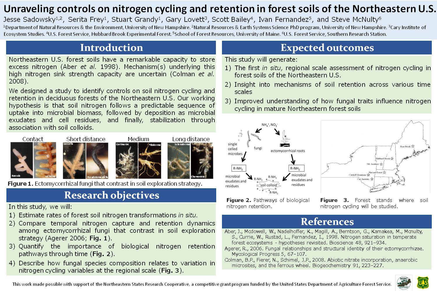 Unraveling Controls On Nitrogen Cycling And Retention In Forest Soils Of The Northeastern U.S. by sadowsk