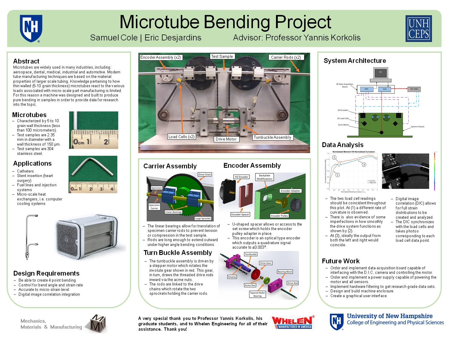 Microtube Bending Project by sbm34