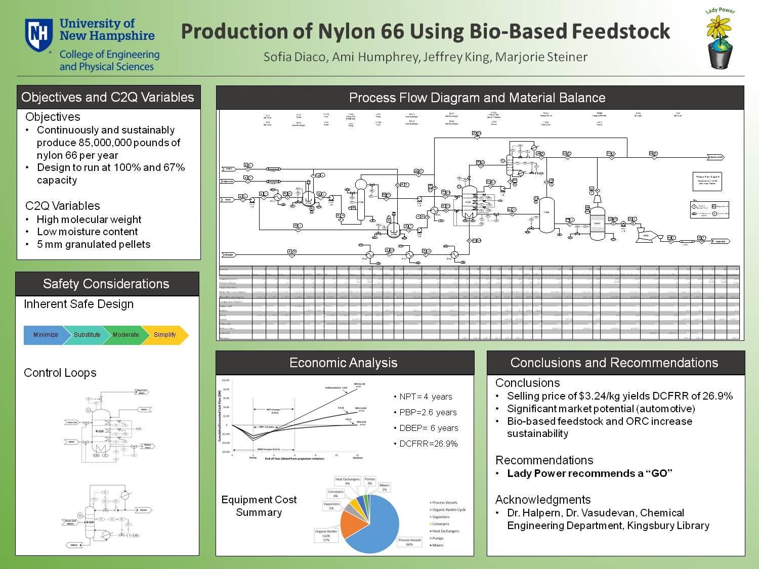 Production Of Nylon 66 Using Bio-Based Feedstock by sdiaco