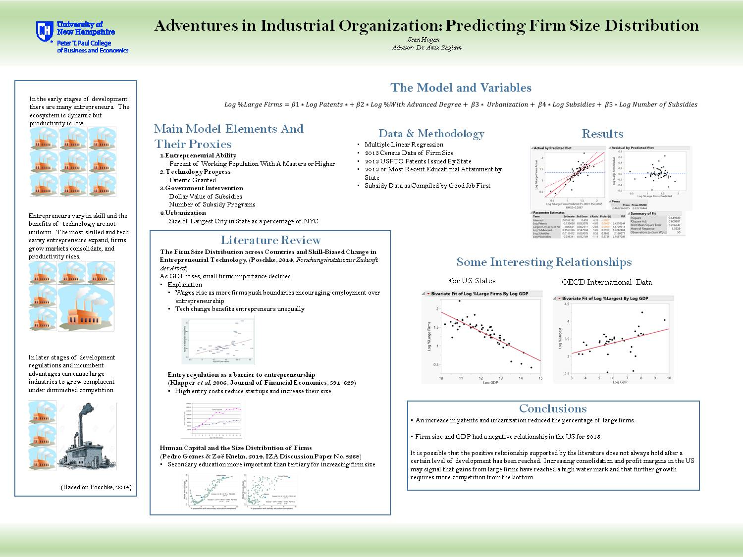 Adventures In Industrial Organization: Predicting Firm Size Distribution by sh2002