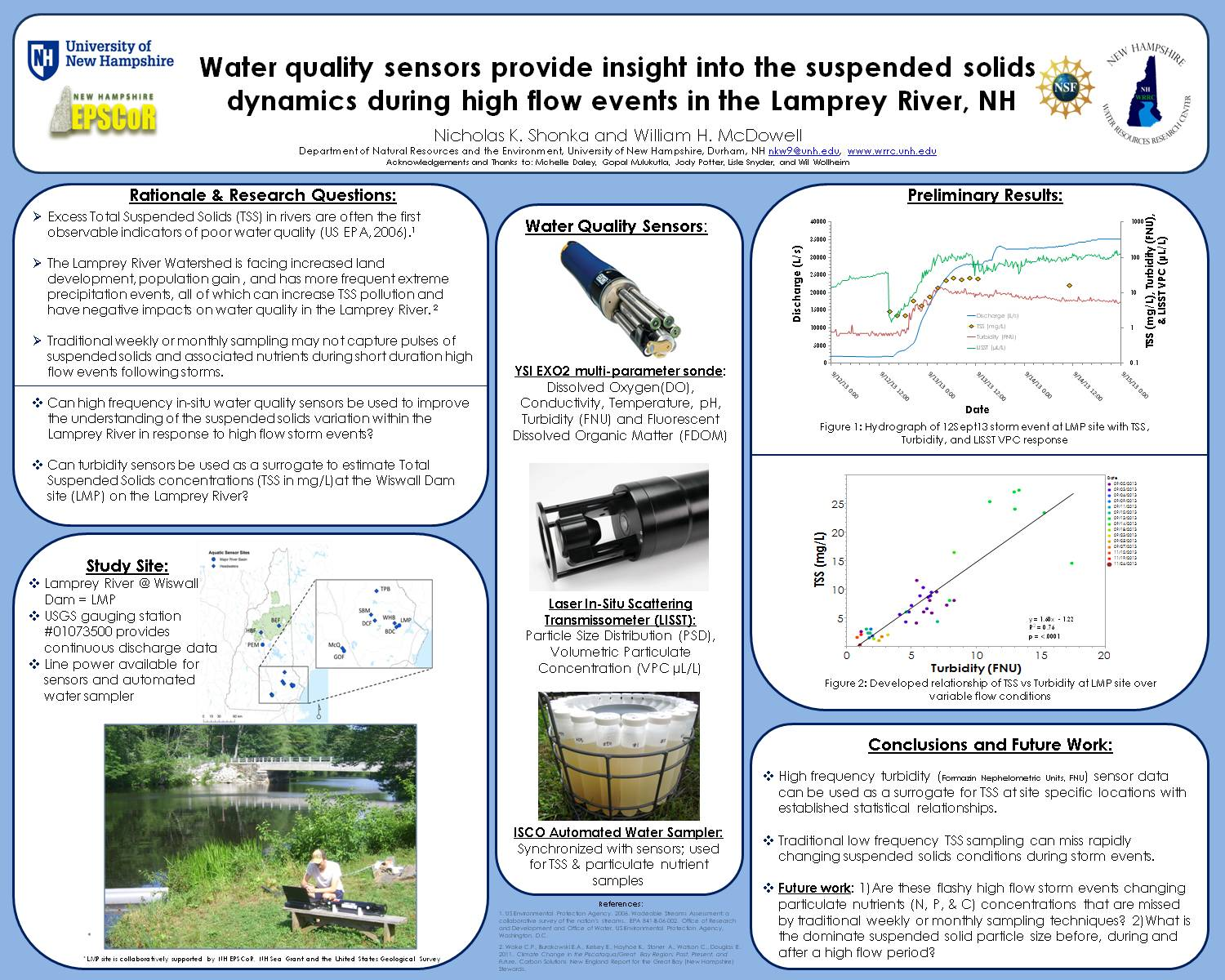 Water Quality Sensors Provide Insight Into The Suspended Solids  Dynamics During High Flow Events In The Lamprey River, Nh  by shonka