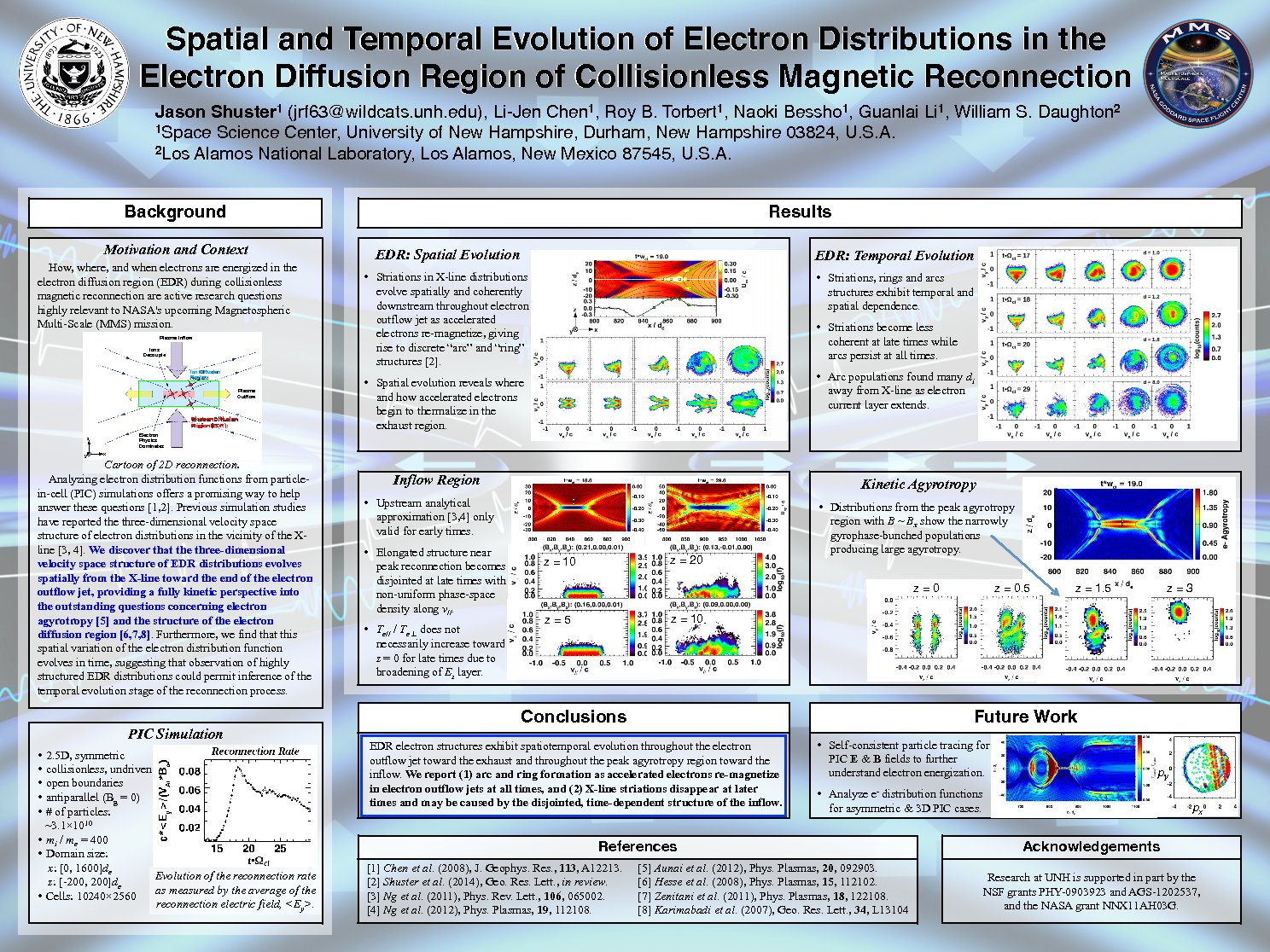Spatial And Temporal Evolution Of Electron Distributions In The Electron Diffusion Region Of Collisionless Magnetic Reconnection by shuster