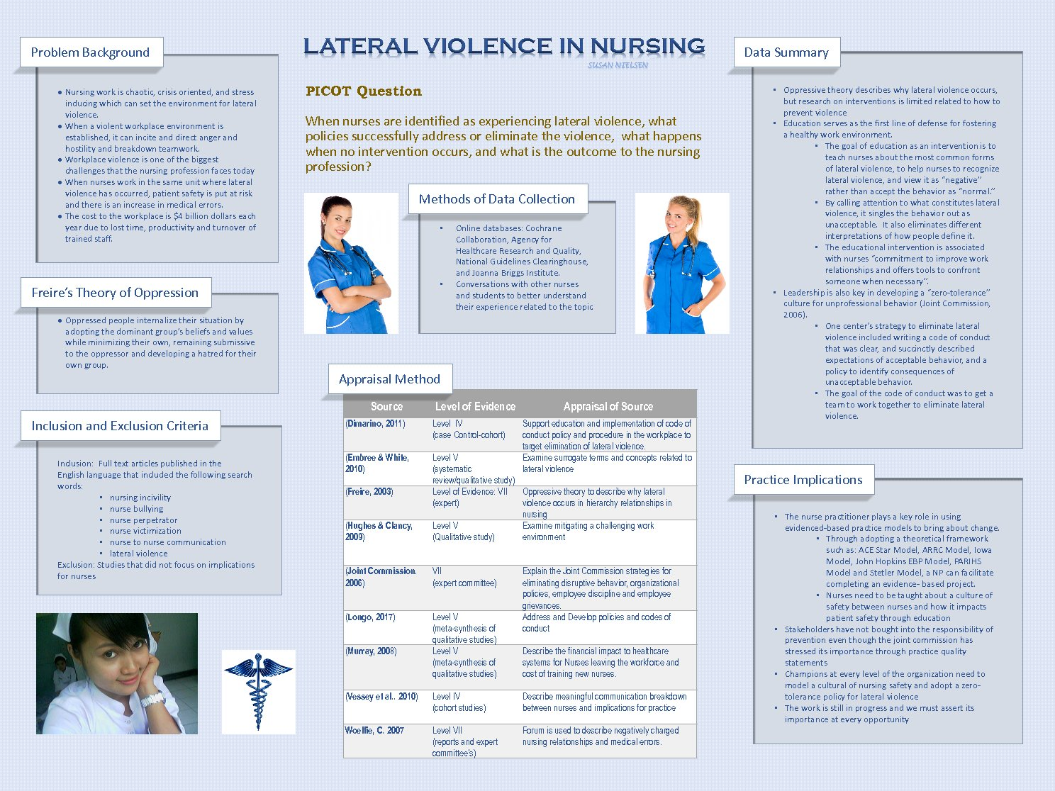 Lateral Violence by smn1007