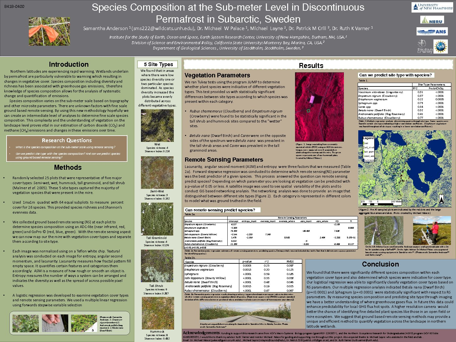 Species Composition At The Sub Meter Level In Discontinuous Permafrost In Subarctic Sweden by sms222