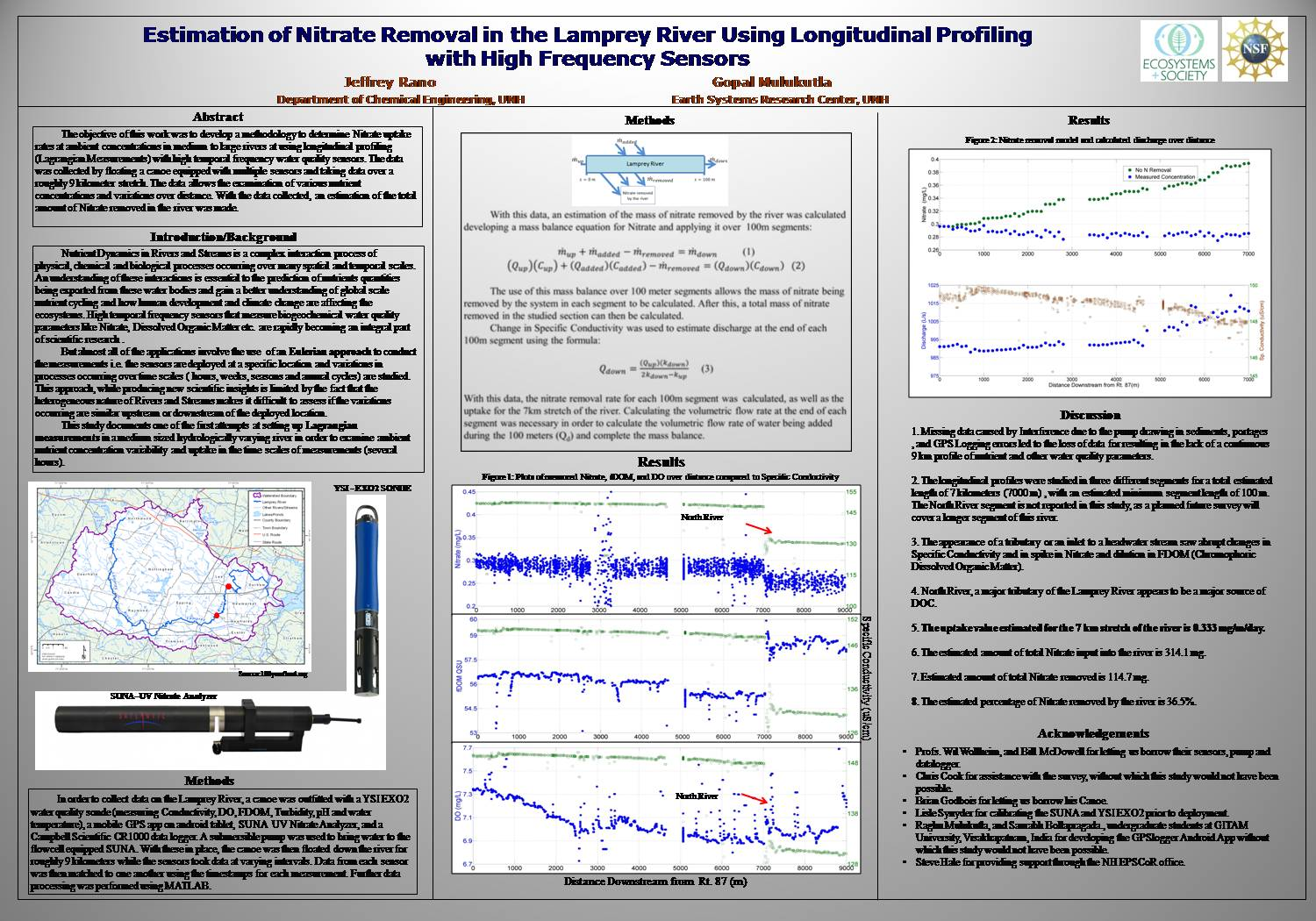 Estimation Of Nitrate Removal In The Lamprey River Using Longitudinal Profiling  by srhale