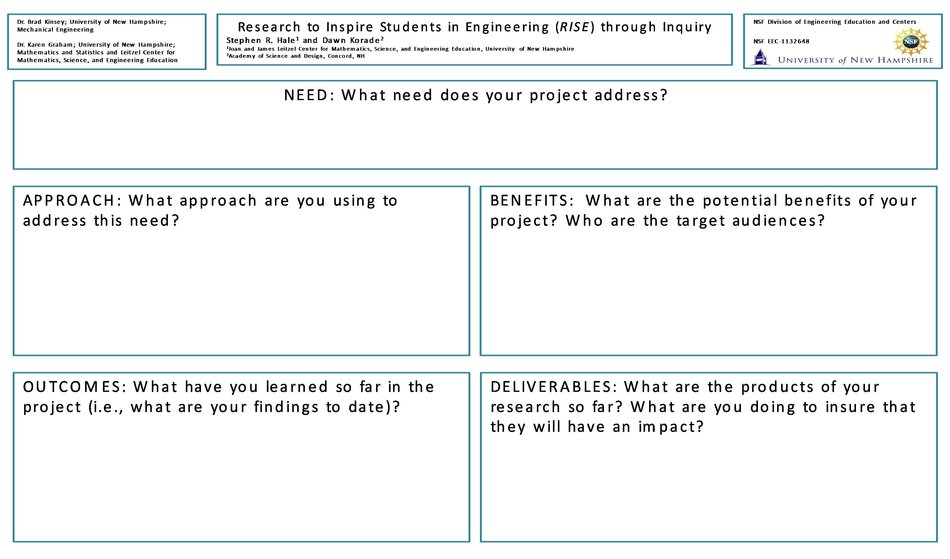 Research To Inspire Students In Engineering (Rise) Through Inquiry by srhale