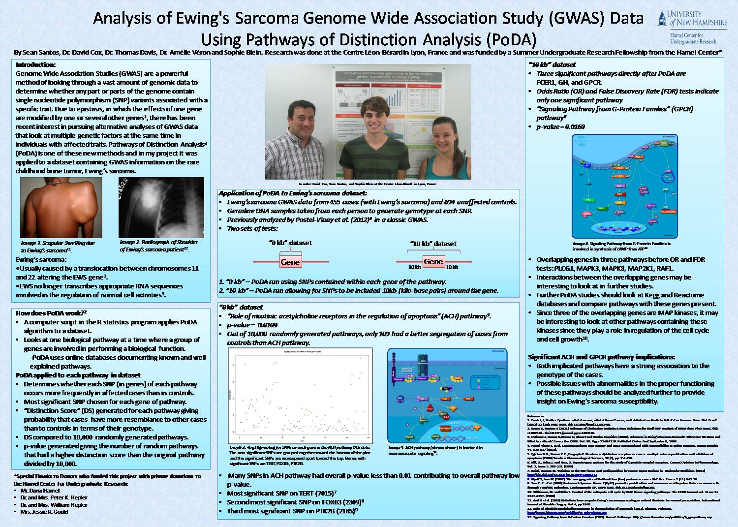 Analysis Of Ewing's Sarcoma Genome Wide Association Study Data Using Pathways Of Distinction Analysis by ssantos18