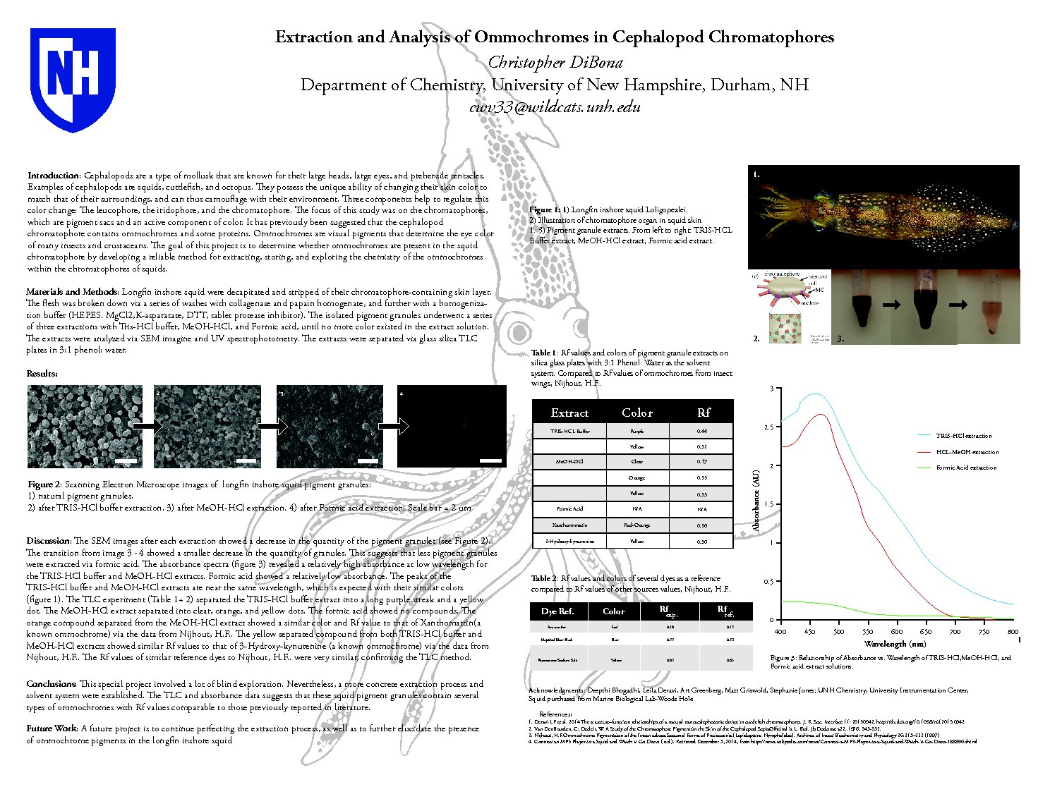 Extraction And Analysis Of Ommochromes In Cephalopod Chromatophores by cwv33