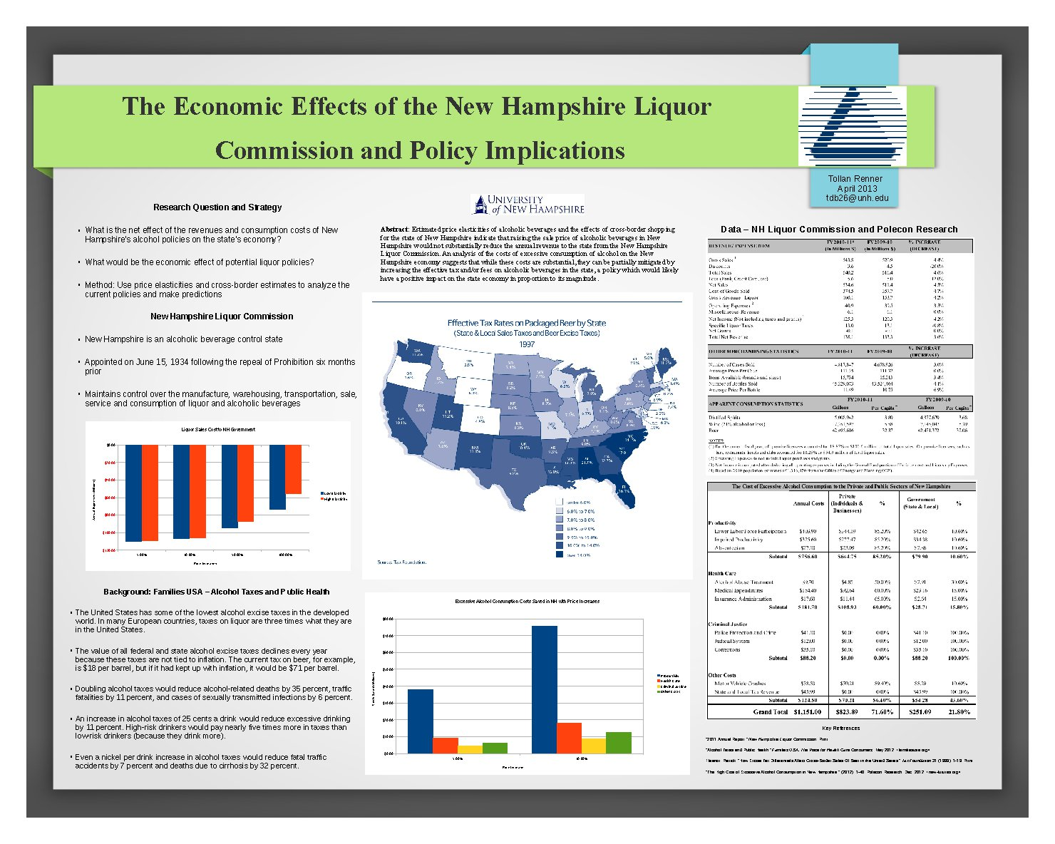 The Economic Effects Of The New Hampshire Liquor Commission And Policy Implications by tdb26