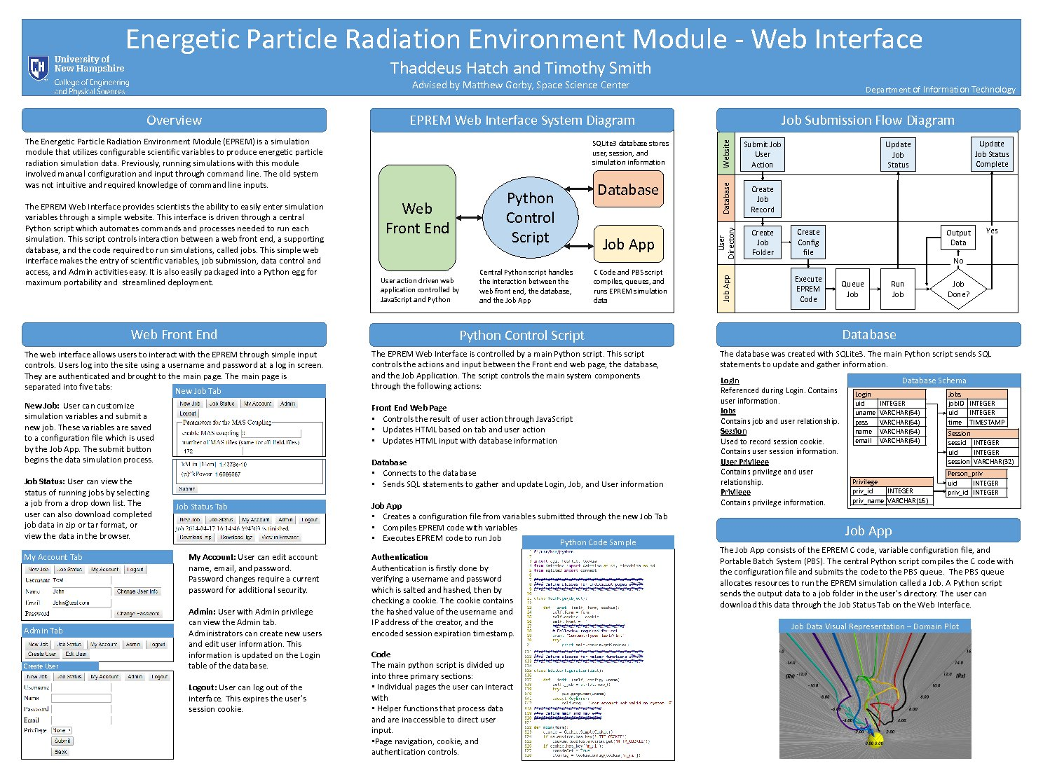 Energetic Particle Radiation Environment Module - Web Interface by tjv45