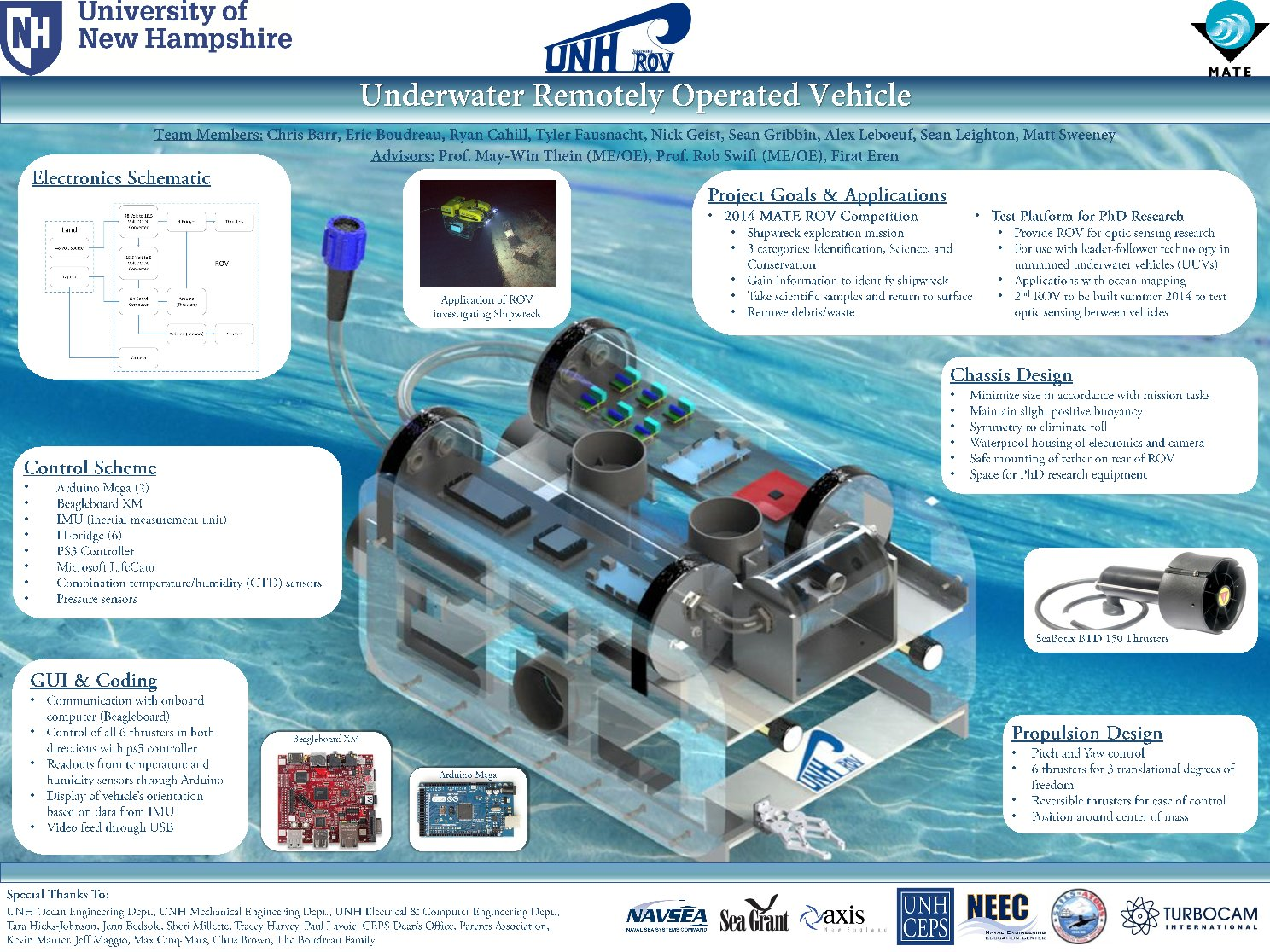 Underwater Remotely Operated Vehicle by tkb9