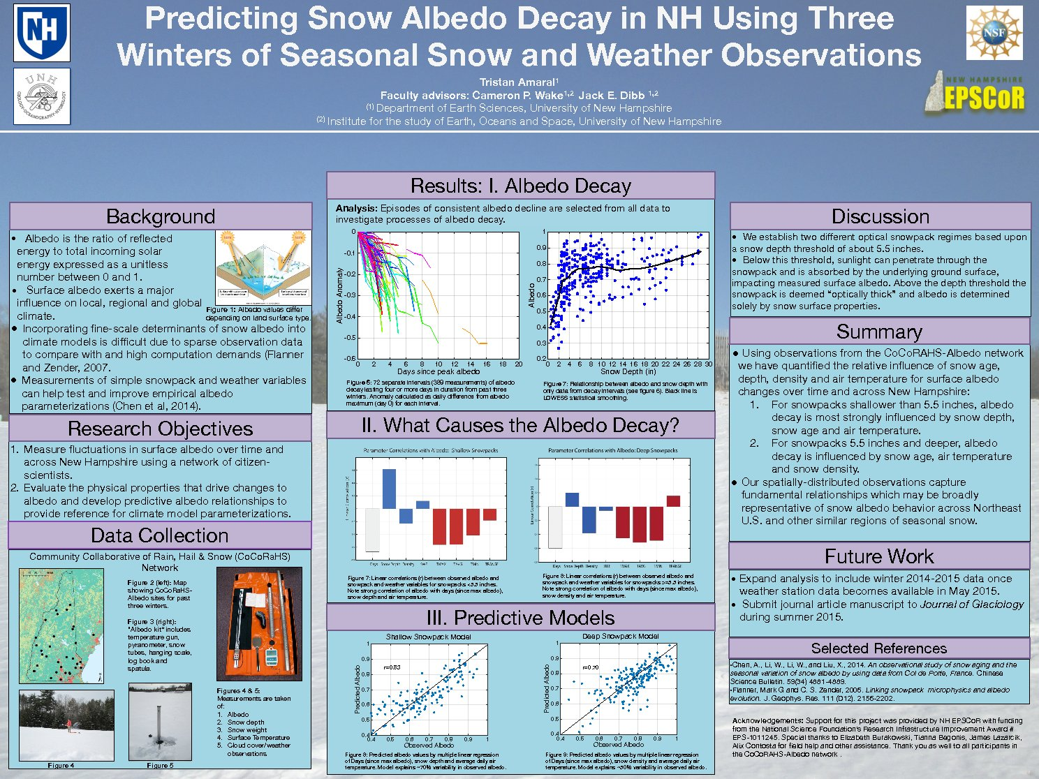 Predicting Snow Albedo Decay In New Hampshire Using Three Winters Seasonal Snow And Weather Observations by tov4