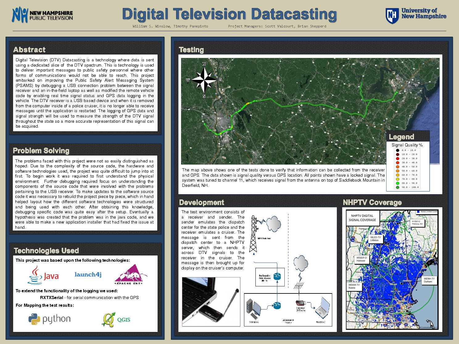 Digital Television Datacasting by wsk5