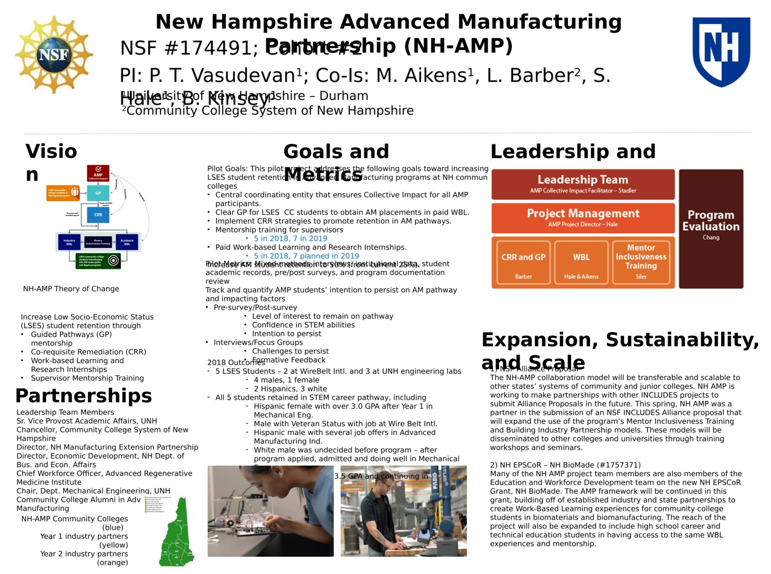 New Hampshire Advanced Manufacturing Partnership  by srhale