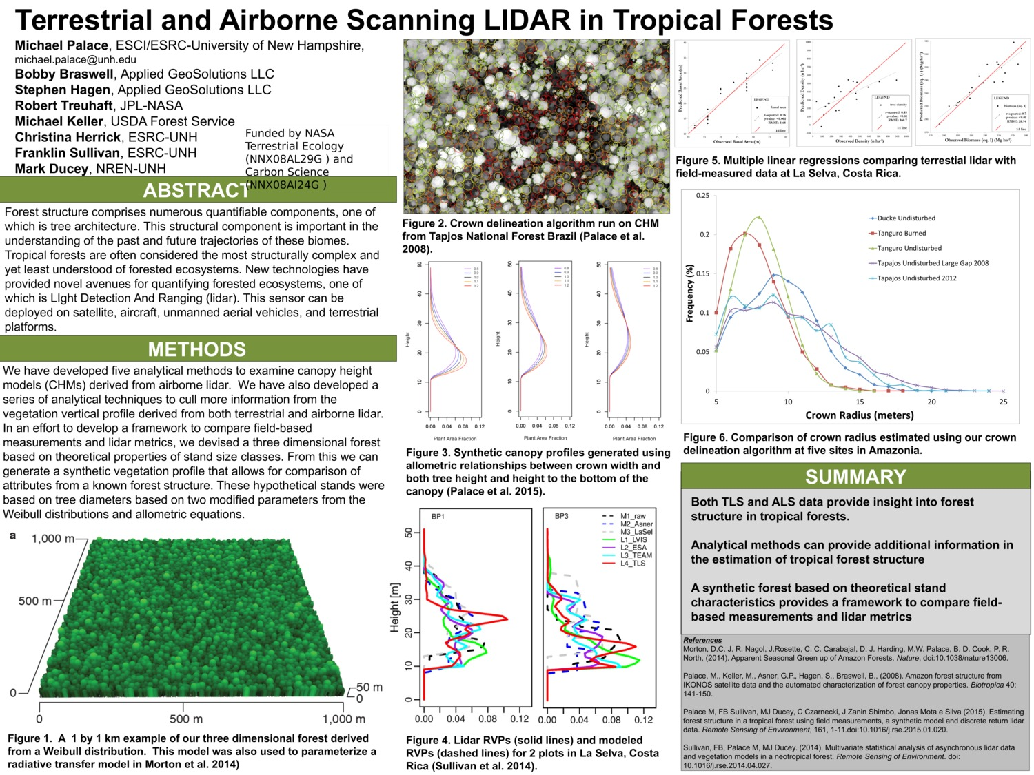 Terrestrial And Airborne Scanning Lidar In Tropical Forests by palace