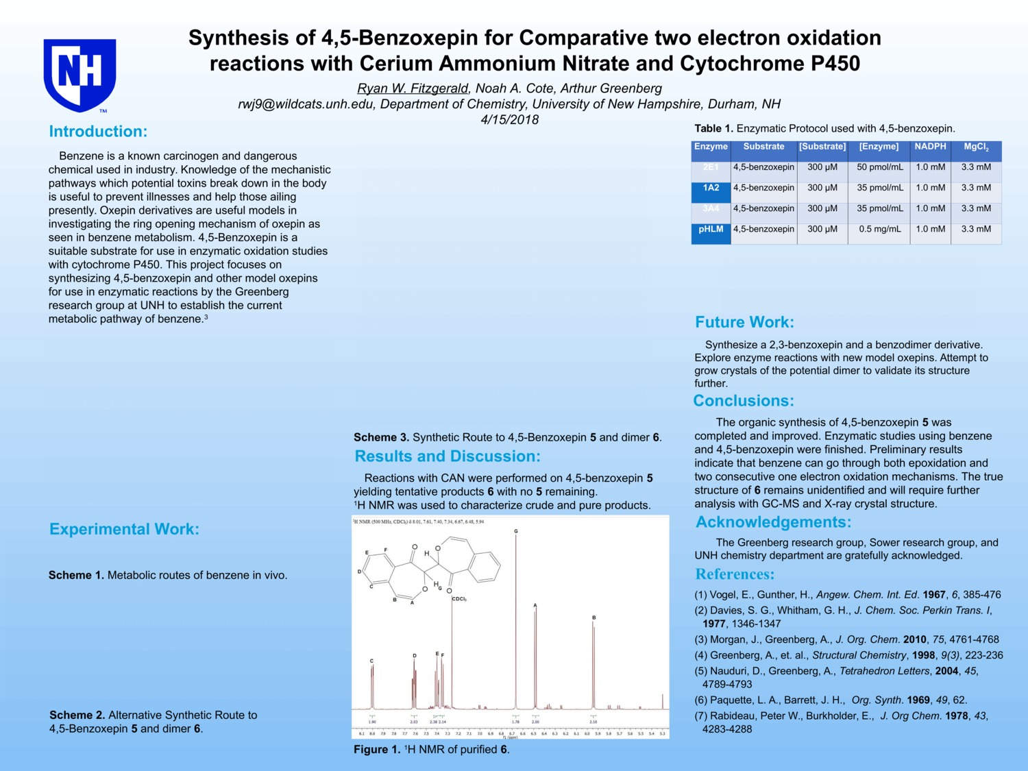 Synthesis Of 4,5-Benzoxepin For Comparative Two Electron Oxidation Reactions With Cerium Ammonium Nitrate And Cytochrome P450 by rwj9