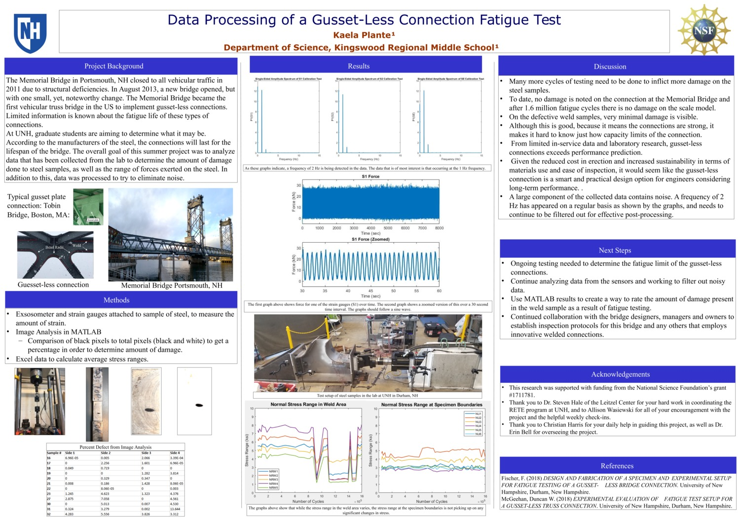 Data Processing Of A Gusset-Less Connection Fatigue Test  by kplante13