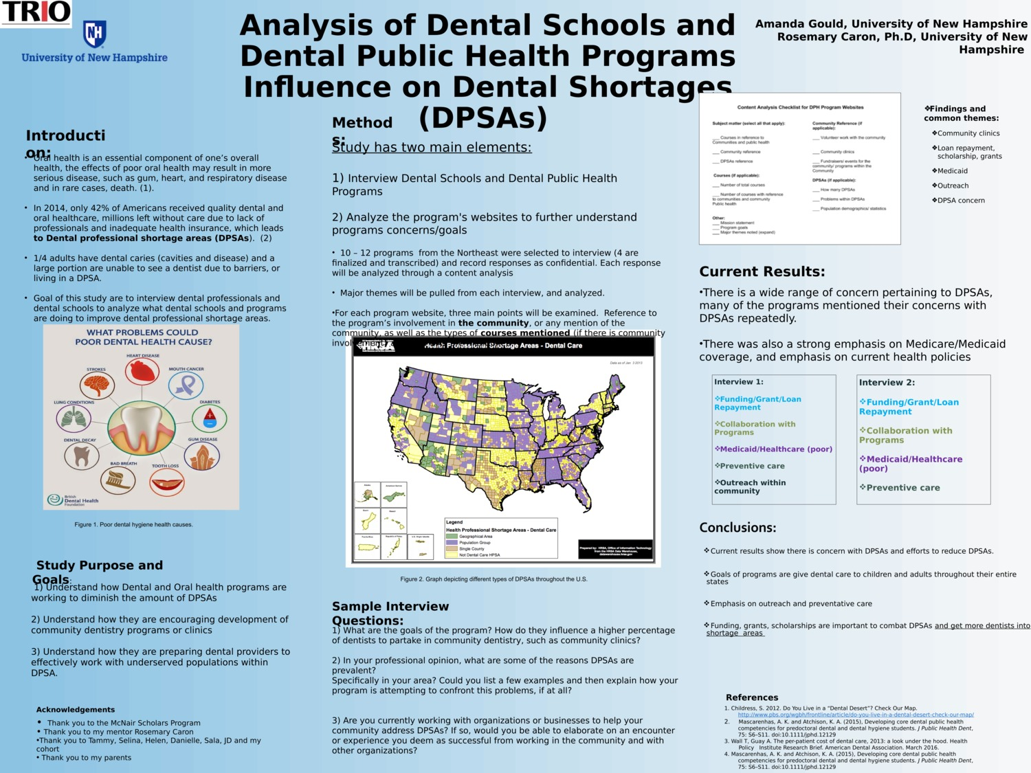 Analysis Of Dental Schools And Dental Public Health Programs Influence On Dental Shortage Areas (Dpsas) by aag2003