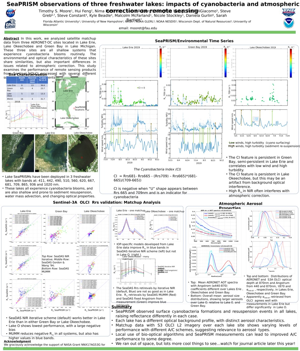 Seaprism Observations Of Three Freshwater Lakes: Impacts Of Cyanobacteria And Atmospheric Correction On Remote Sensing  by hfengg